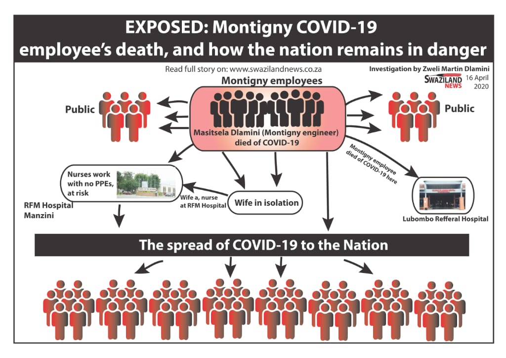 EXPOSED: Montigny COVID-19 employee's death and how the Nation remain in danger